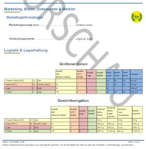 Eigenbau-Datenblatt